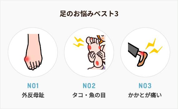 足のお悩みベスト3